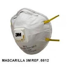 Mascarillas Clasificación FFP1 EN149